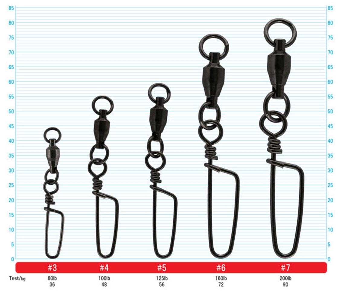 Hyper Ball Bearing Snap Chart
