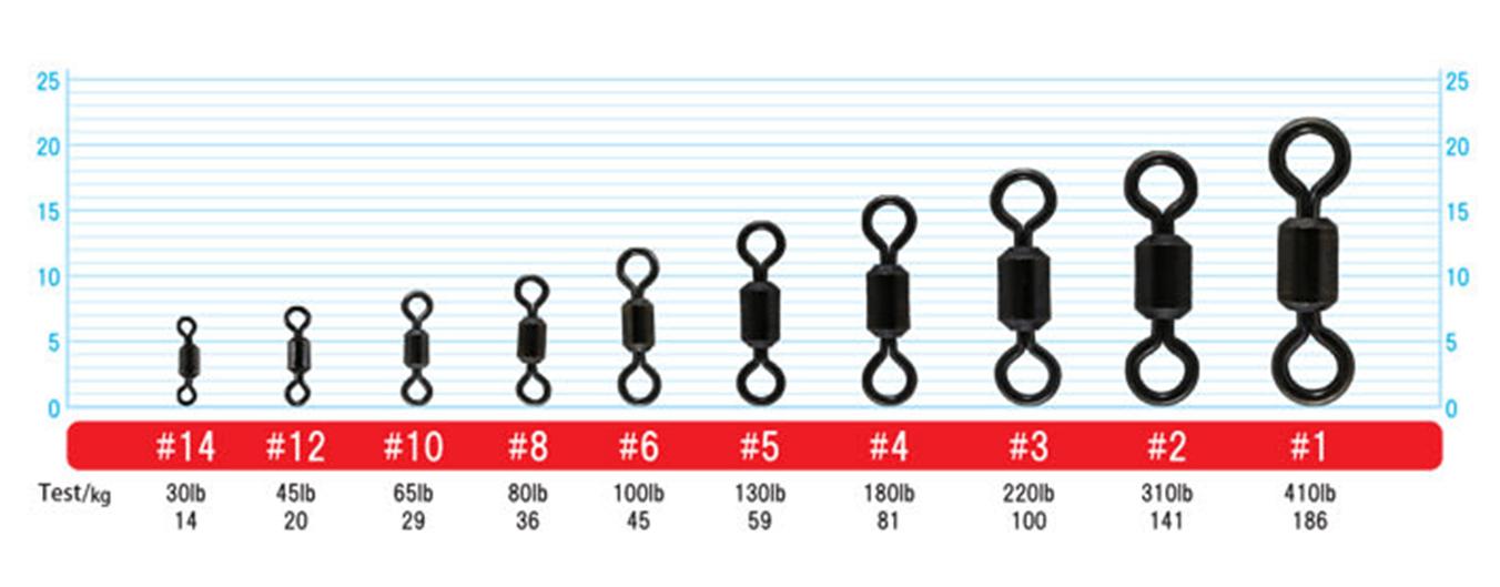 Micro Hyper Barrel Swivels Size Chart